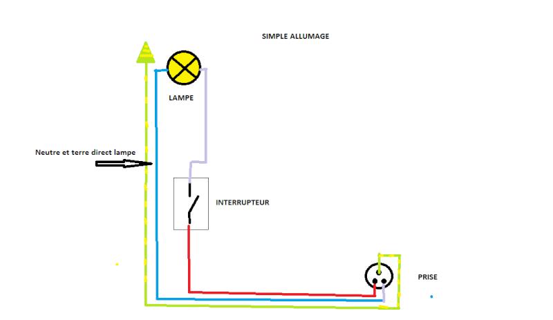 Probleme de branchement et d 39 alimentation d 39 un interrupteur - Brancher un interrupteur sur une prise ...