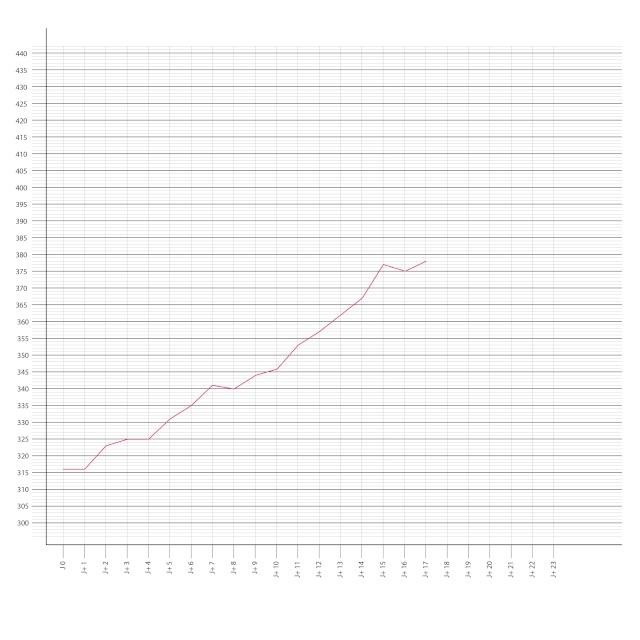 courbe15.jpg