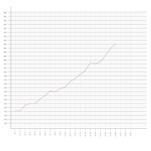courbe18.jpg