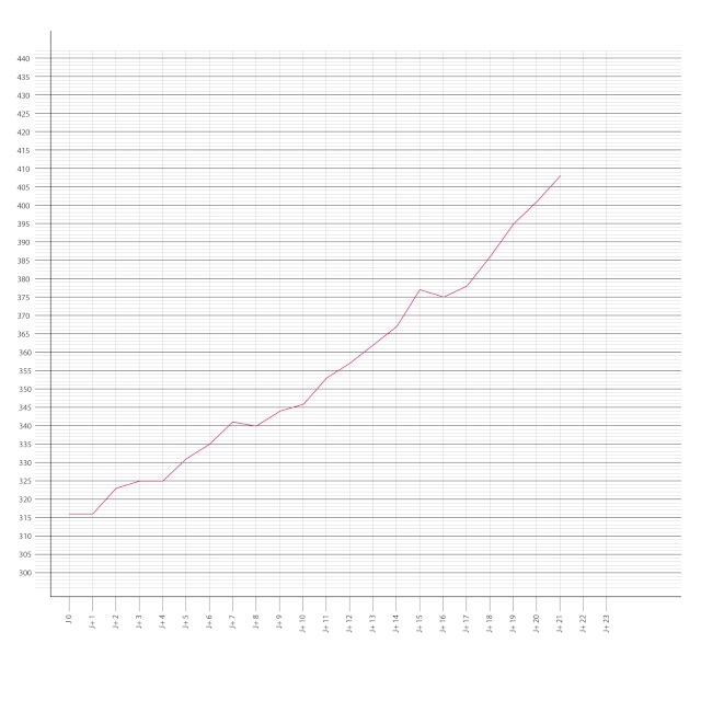 courbe19.jpg