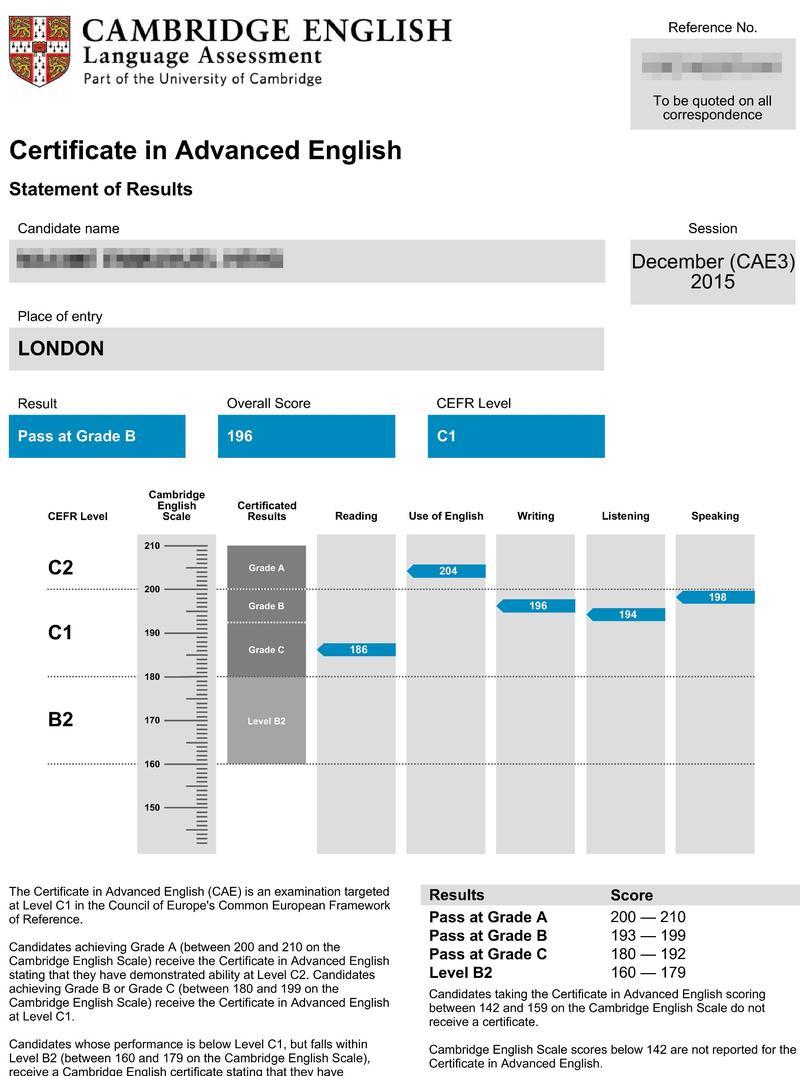 Any English Teachers Here Esol Sfl Vs Cambridge Fcecae The