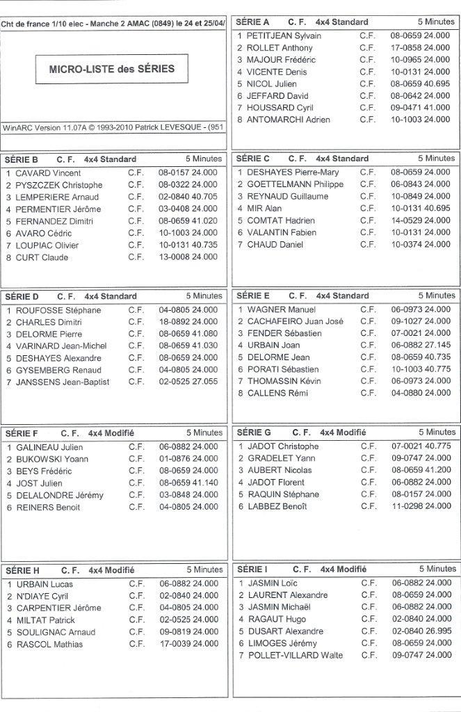 Championnat de france 1 10 piste lec monteux 24 et 25 avril 2010 races r - Ma liste de courses net ...