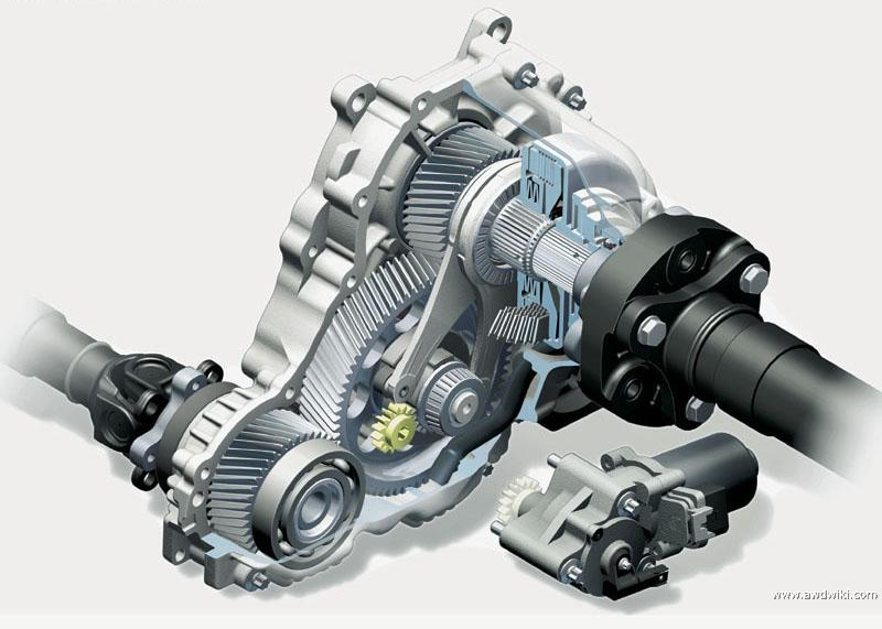 Dossier transmission xdrive des x3 d tail entretien boite for Ball honda service