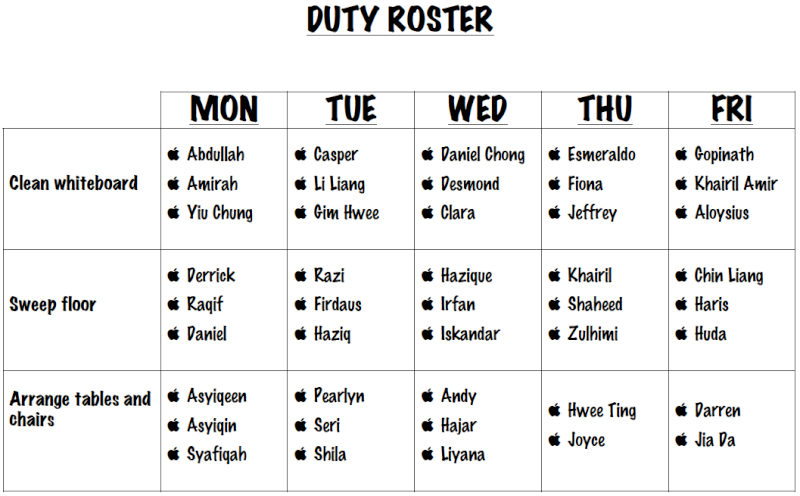 Download Hotel Staff Duty Roster Duty Chart Sample Format ...