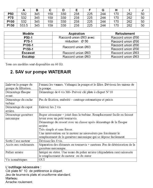 pompe piscine p50