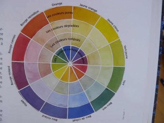 Photo d coration cercle chromatique peinture strasbourg for Cercle chromatique decoration
