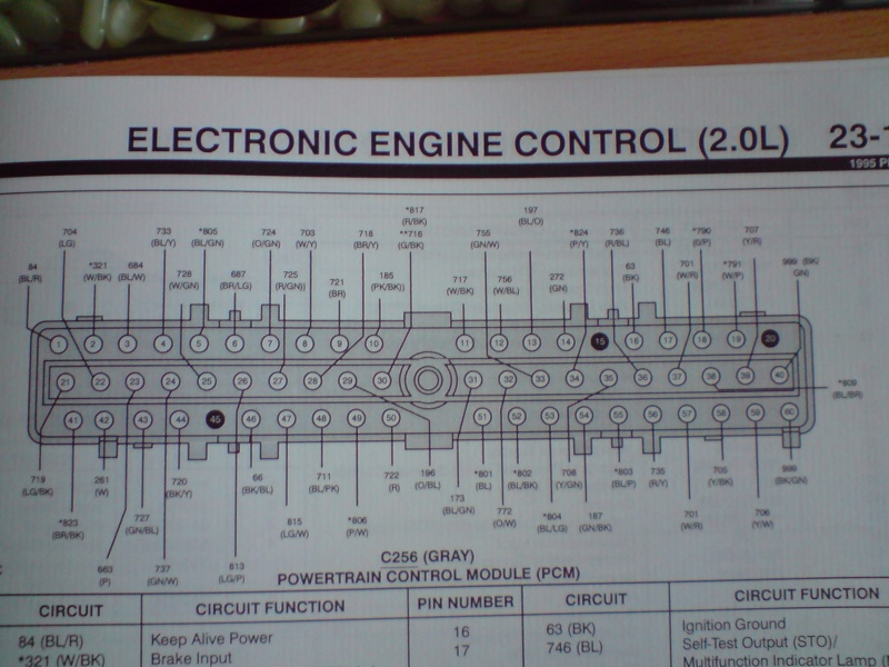 Looking for 20 ecu pinouts probetalk forums im looking for the ecu pinouts but on every diagram i findthe connector has 3 rows of pins only one connector with a screw to connect itke this cheapraybanclubmaster Image collections