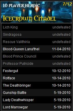 BioHazard Current Progress!