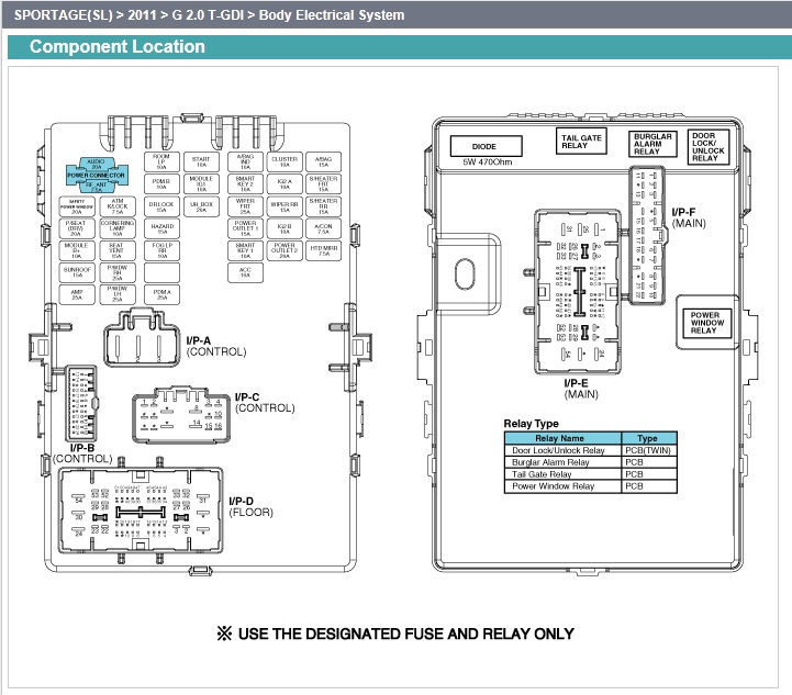 fuse_b14 rear latch and door lock relay location??? kia forum 2012 kia soul fuse box diagram at gsmx.co