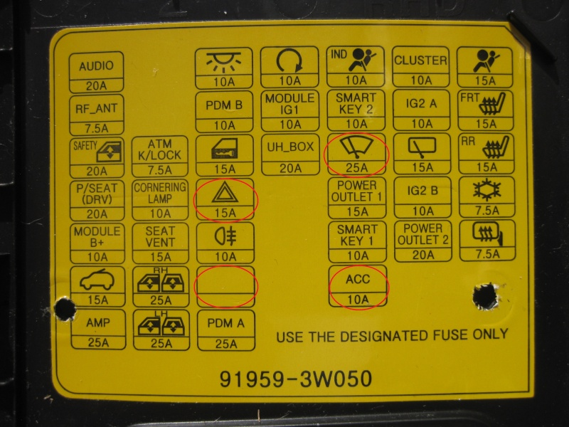 fuse boxes sportage r kia forum it s a little hard to see which fuses i ve tap so i have circled them below the two on the left i believe were always on the right two were on