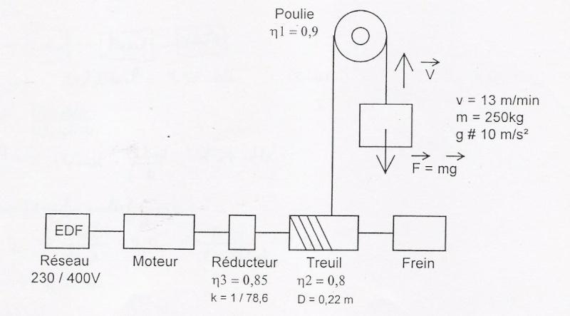 calcul puissance moteur electrique