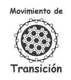Movimiento de Transición en Tarifa