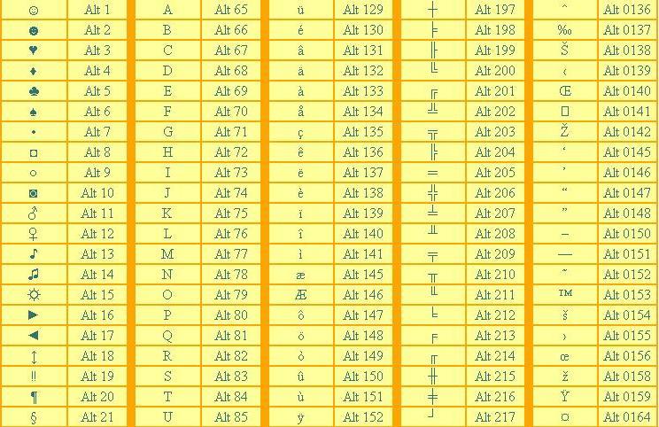 Как сделать таблицу в латехе - Str24.ru
