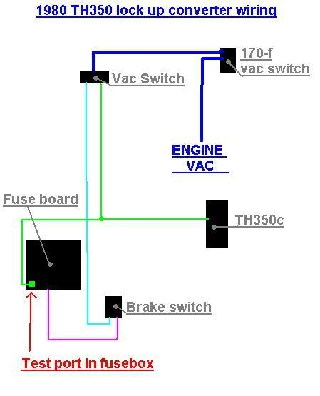 th350c transmission wiring diagram th350c wiring diagrams th350c lockup wiring