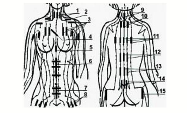 зож лечение суставов фольгой
