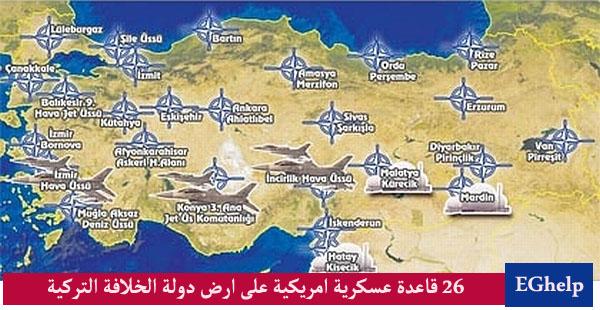 قواعد امريكا في تركيا