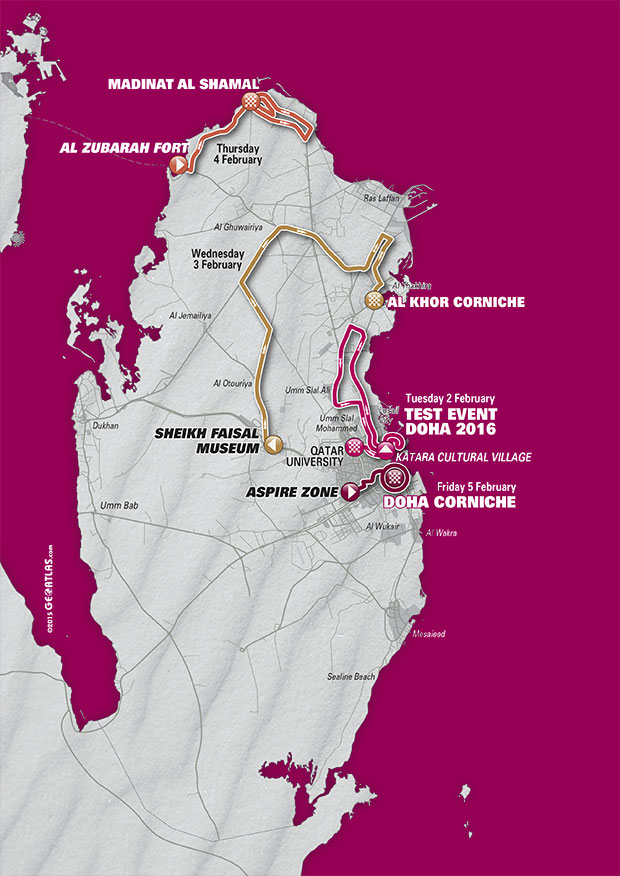 planimetria 2016 » 8th Ladies Tour of Qatar