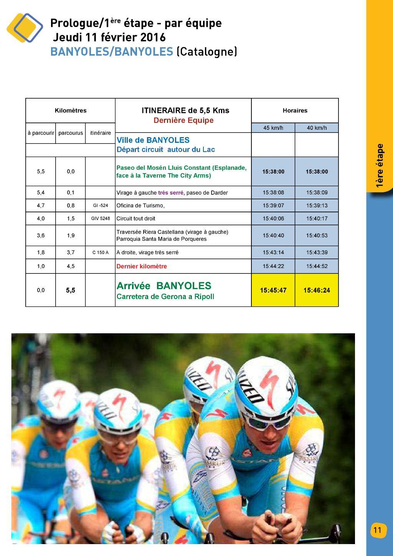 cronotabella 2016 » 42nd La Méditerranéenne (2.1) - 1a tappa » (TTT) » Banyoles › Banyoles (7 km)