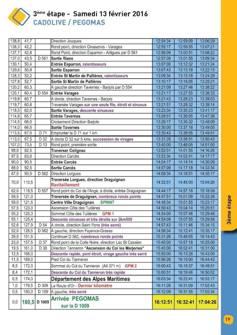 cronotabella 2016 » 42nd La Méditerranéenne (2.1) - 3a tappa » Cadolive › Pegomas (180 km)