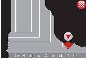 altimetria ultimi 5 Km 2016 » 7th Tour of Oman (2.HC) - 1a tappa » Oman Exhibition Center › Al Bustan (145.5 km)