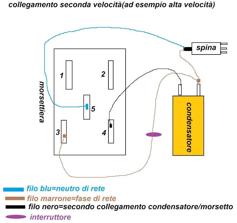 Schema Elettrico Trattorino Tagliaerba : Defogliatore per olive