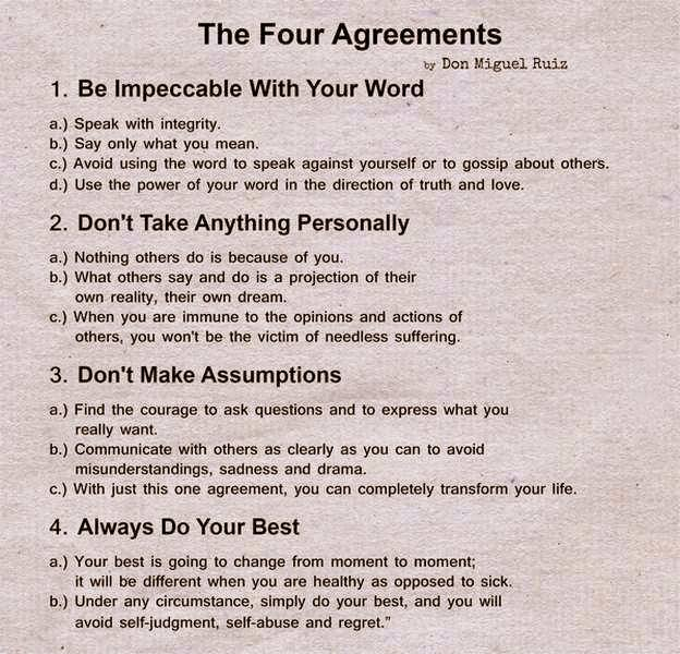 The Four Agreements The Equity Check