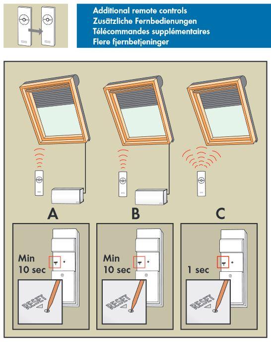 r cepteur portail et garage ta4009 et telecommande page 3. Black Bedroom Furniture Sets. Home Design Ideas