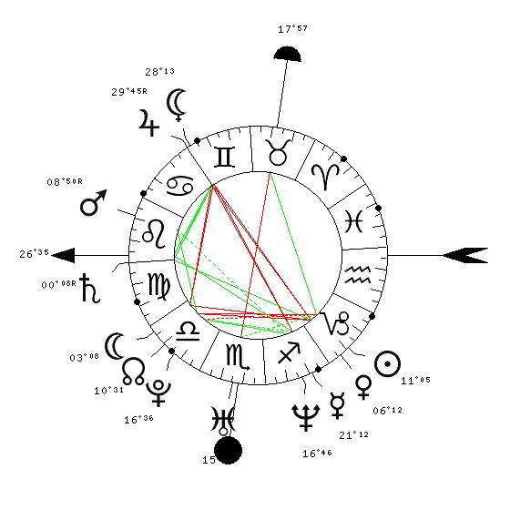 Rencontre astrociel 2016