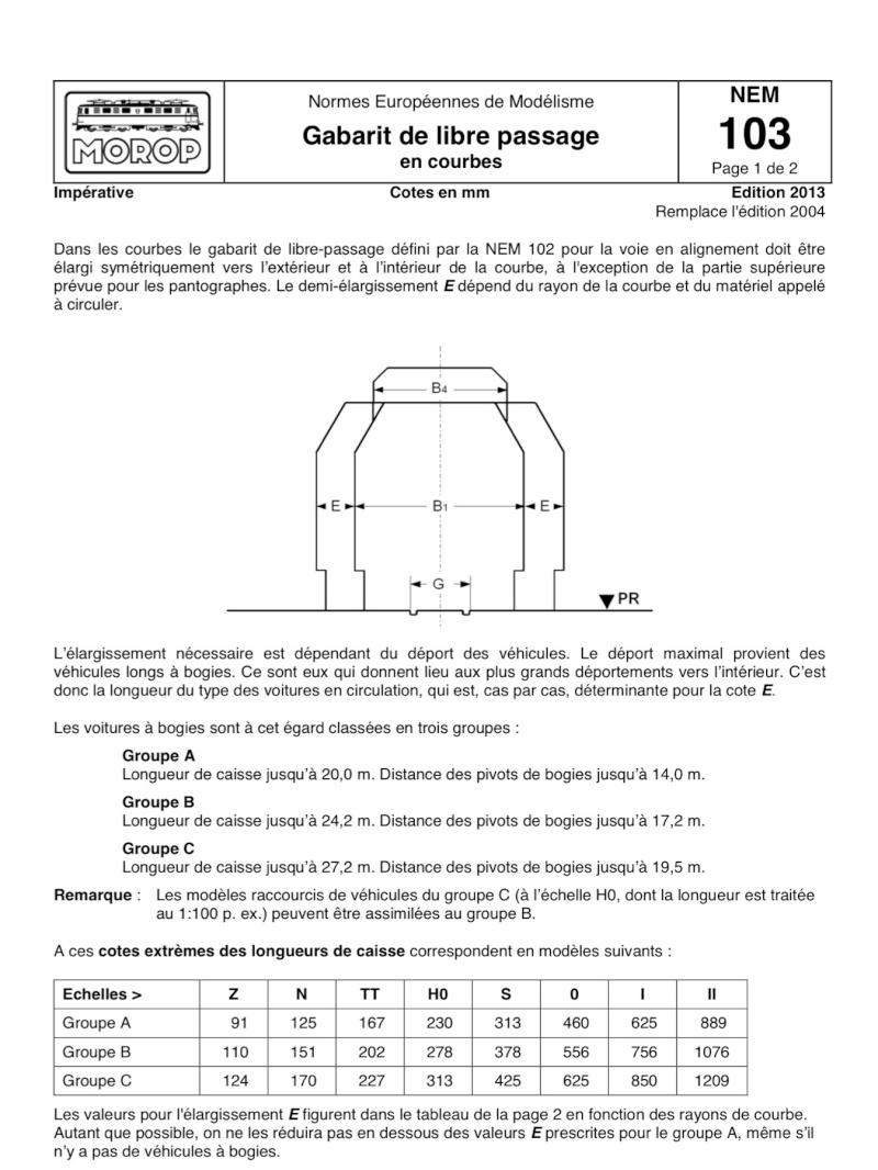 Construction de modules - Module de construction ...
